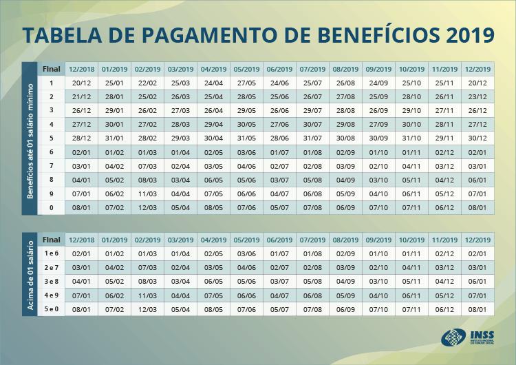 Tabela_pagamento_2019